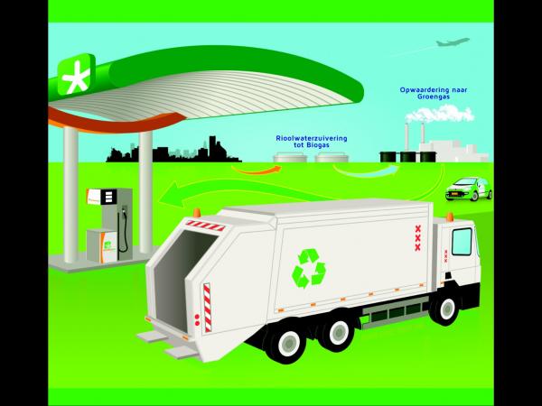 Groengas: dé brandstof van nu voor morgen