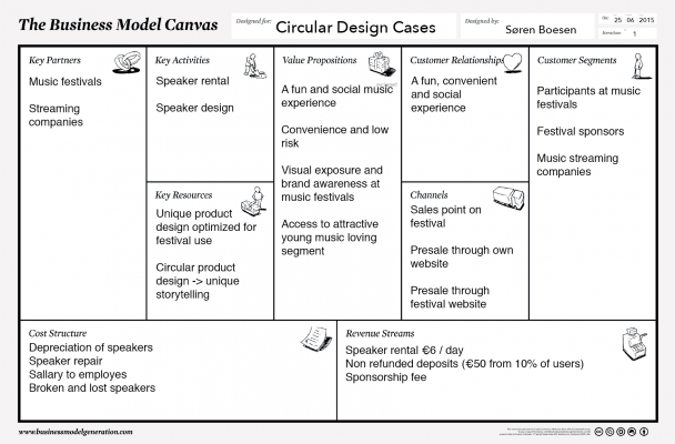 """""""Met CIRCO design schept je duurzame business in circulaire economie"""
