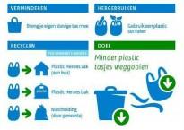 Verbod op plastic tassen per 1 januari 2016