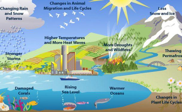 Mensenrechten juridisch instrumentarium tegen klimaatverandering